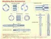Moulding Boxes Accessories