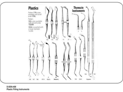 Plastic Filling Instruments