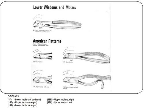 Lower Wisdom and Molars, American Patterns