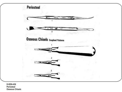 Periosteal, Osseous Chisels