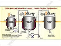 Liquid Processing Plant