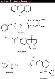 Cholinesterase Chemical