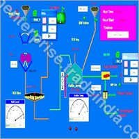 Das and Scada Solution