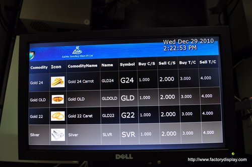 Digital Signage System for Gold rate