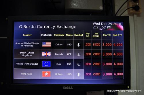 Digital Signage for Banks and Foreign Exchange