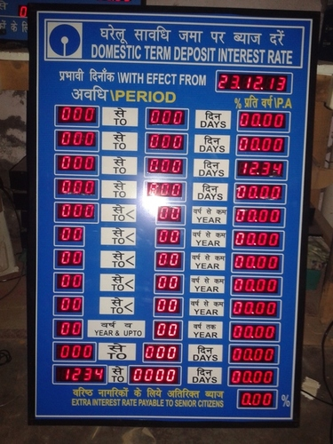 Bank interest rate boards