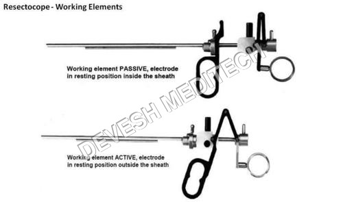 Resectoscope Working Element