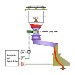 Mass Flow Feeder