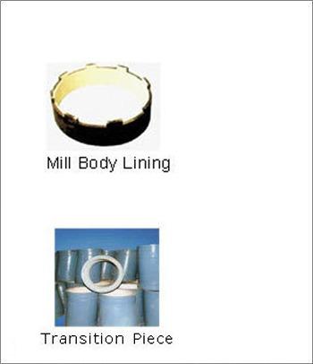 Alumina Ceramic Lined Mill Equipments