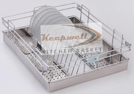 Perforated Plate Kitchen Basket