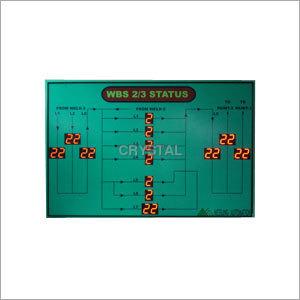 Industrial Mimic Panel