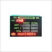 Industrial Alphanumeric LED Displays