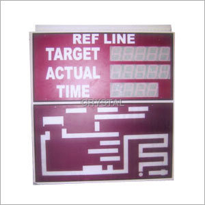 Refrigerator Line Status Display