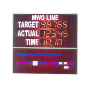 Microwave Led Display