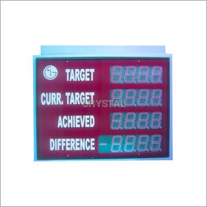 Industrial Production Counter Display