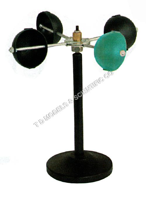 Animometer simple