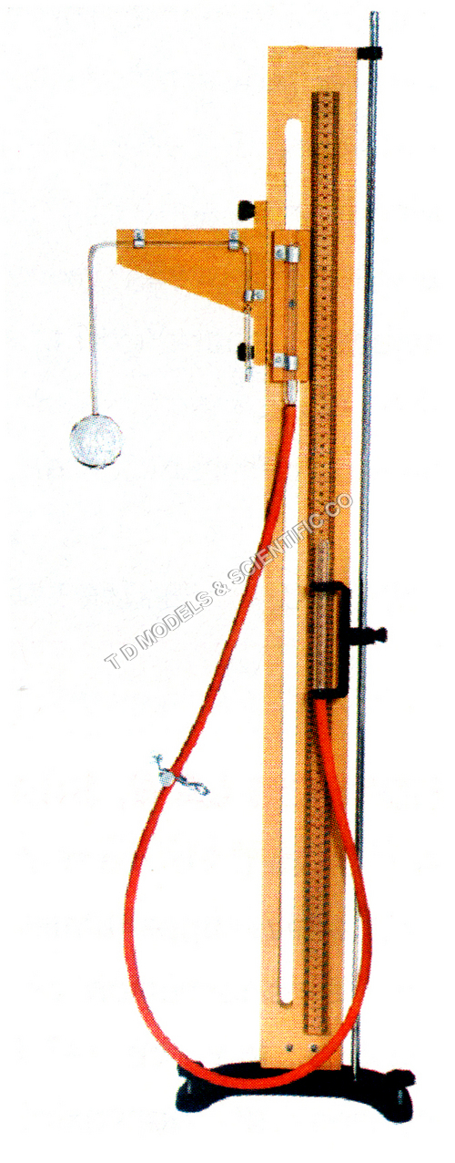 Boyle's Law Charles Law Apparatus combined