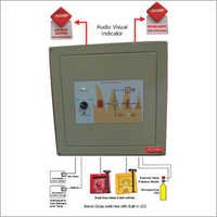 Conventional Gas Release Panels