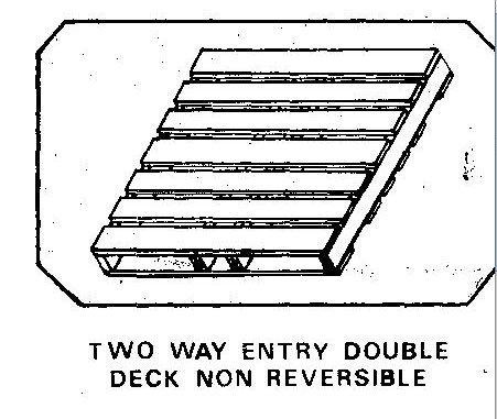 Non Reversible Pallets