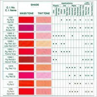 Organic Red Pigment