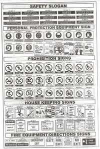 Personal Protection Equipment Signs