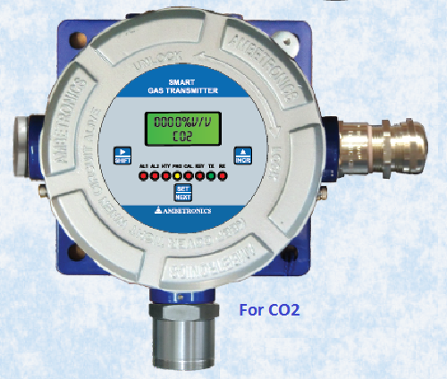 CO2 Gas Transmitter