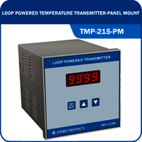 Loop Powered Temperature Transmitter- Panel mount