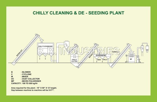Chilly De Seeding Plant