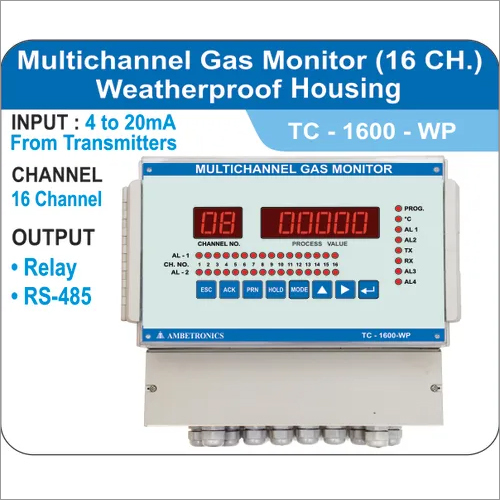 Panel Type Multichannel Gas Monitor