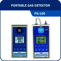 Handheld Gas Monitor