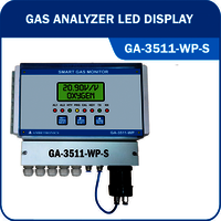 LED Display Gas Analyzer
