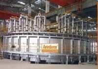 Continuous DRI Furnaces