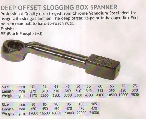 deep offset slogging box spanner