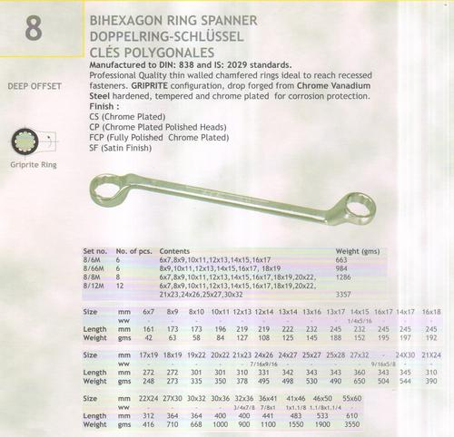 bihexagon ring spanner