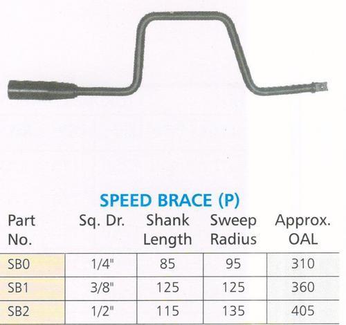 speed brace