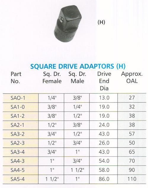 square drive adaptors