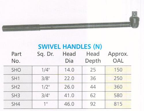swivel handles
