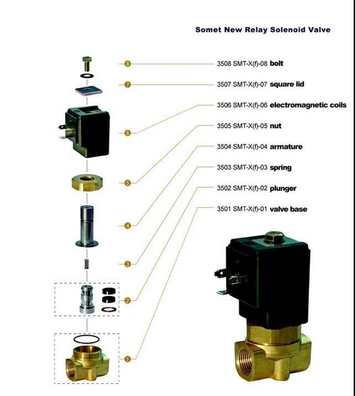 RELAY SOLENOID VALVE  NEW