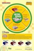 Orthopedic Series
