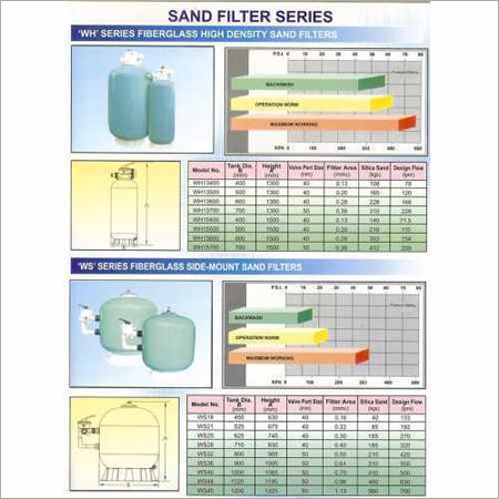 Side Mount Filters