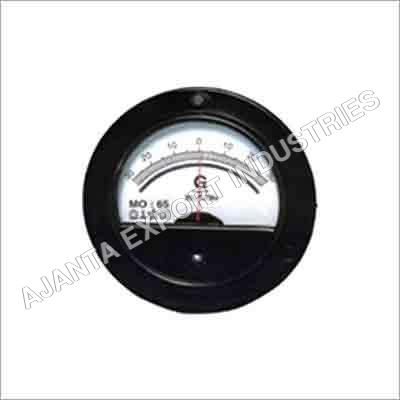Educational Meter's