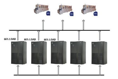 Vertiv SX UPS 160 kva