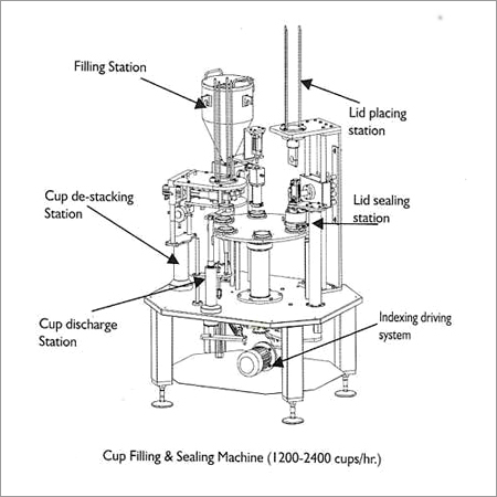 Cup Sealing Machine