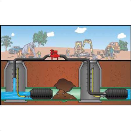 Muni Ball Applications Bypass Pumping