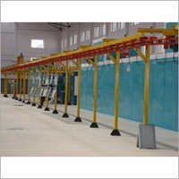 Powder Coating Conveyor Plant