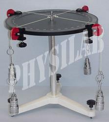Physics Instruments