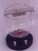 Water Voltameter With Electrode