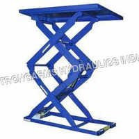 Hydraulic Lifting Equipments