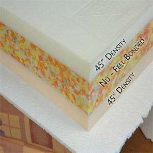 PU Foam Sheets - PU Foam Sheets Distributor, Supplier, Trading