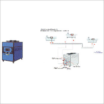 Aircooled Industrial Chiller